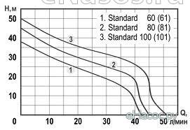 Aquatechnica Standard 101-24 Инструкция - фото 11